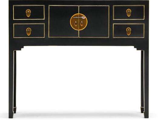 console-tables-3174723
